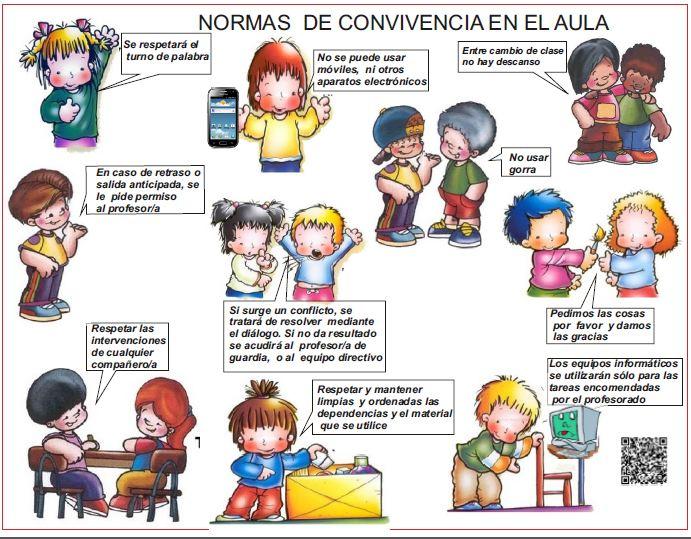 Imágenes de normas de convivencia en el aula - Imagui